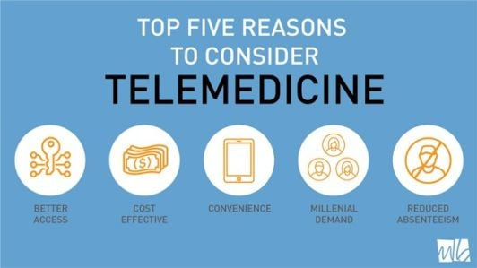 Top five reasons to consider telemedicine