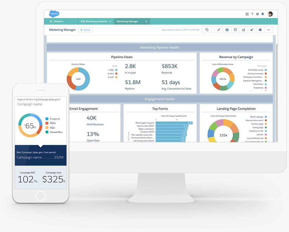 Image result for data analytics dashboard salesforce
