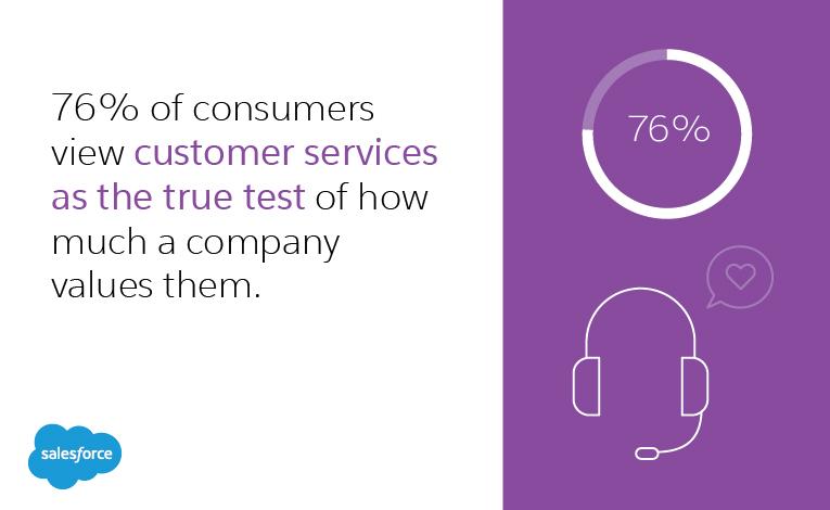 Image result for improving customer satisfaction